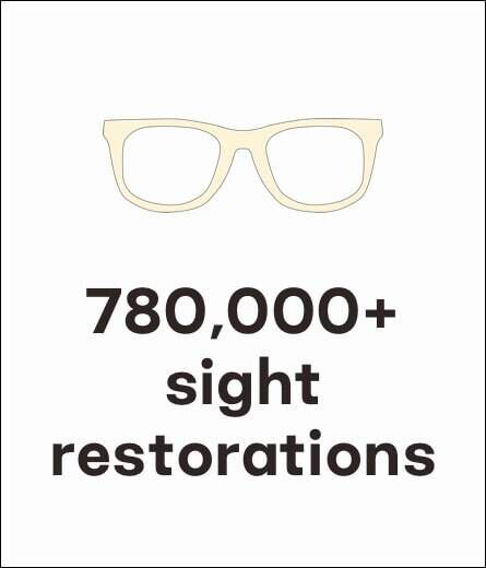 Eyeglasses illustration. 780,000+ sight restorations.