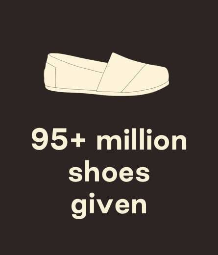Shoe illustration. 95+ million shoes given.